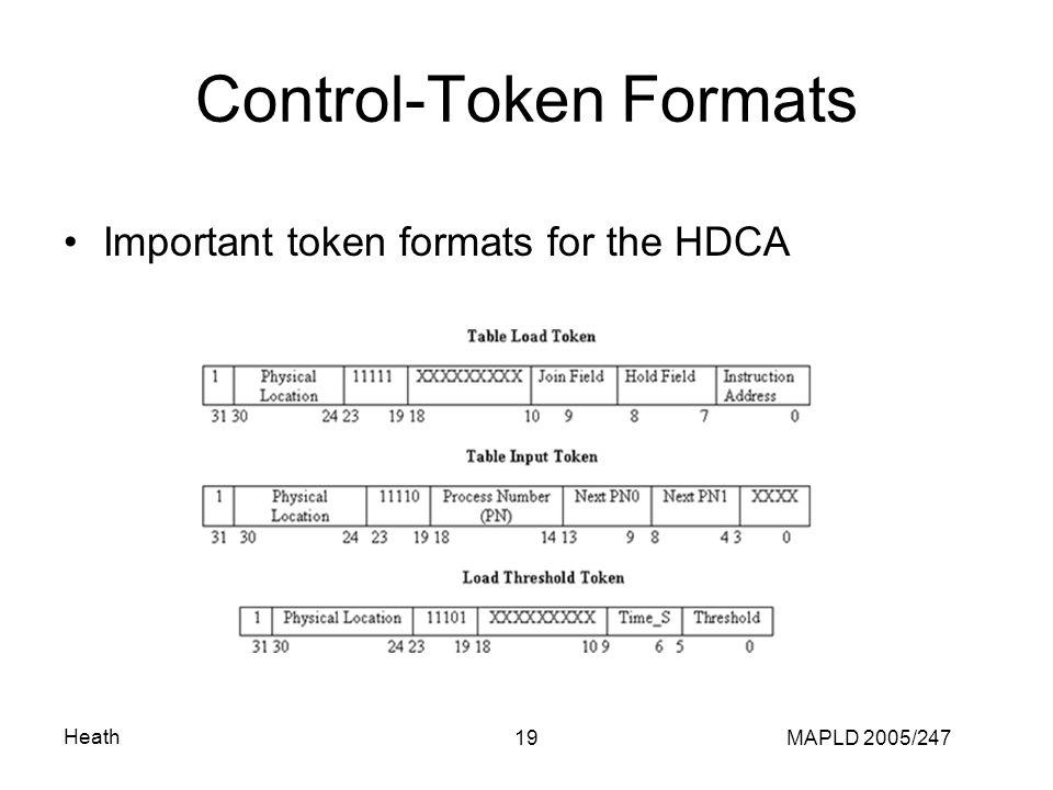 Heath MAPLD 2005/24720 Token Formats ( Continued..)