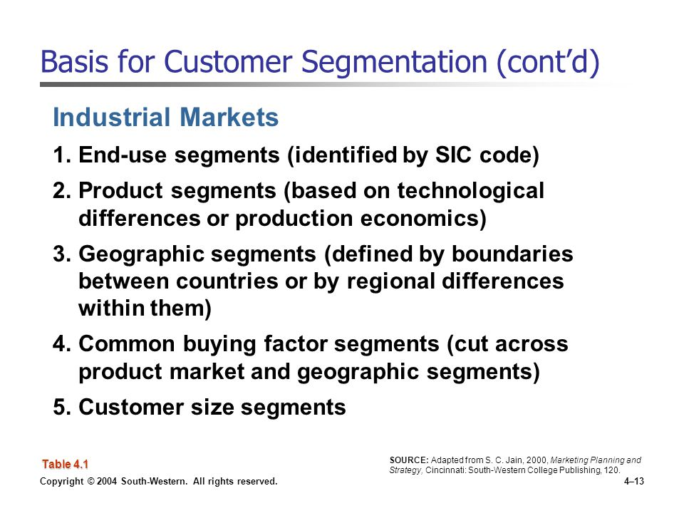 Copyright © 2004 South-Western. All rights reserved.4–13 Basis for Customer Segmentation (cont'd) Industrial Markets 1.End-use segments (identified by