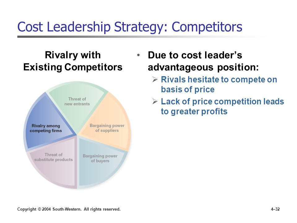 Copyright © 2004 South-Western. All rights reserved.4–32 Cost Leadership Strategy: Competitors Due to cost leader's advantageous position:  Rivals he