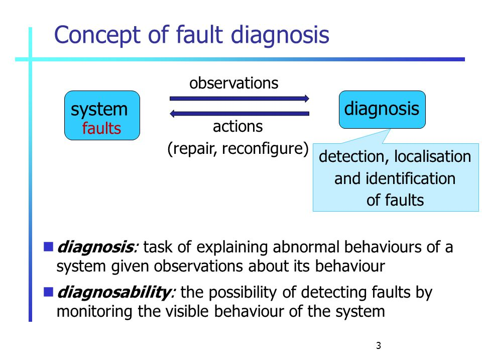 3 Concept of fault diagnosis system diagnosis observations faults detection, localisation and identification of faults diagnosis: task of explaining abnormal behaviours of a system given observations about its behaviour diagnosability: the possibility of detecting faults by monitoring the visible behaviour of the system actions (repair, reconfigure)