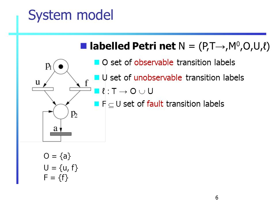 6 System model O = {a} U = {u, f} F = {f} labelled Petri net N = (P,T →,M 0,O,U, ℓ )‏ O set of observable transition labels U set of unobservable tran
