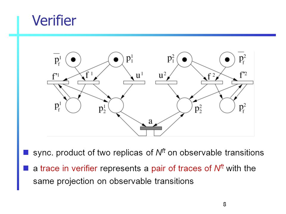 8 Verifier sync. product of two replicas of N ft on observable transitions a trace in verifier represents a pair of traces of N ft with the same proje