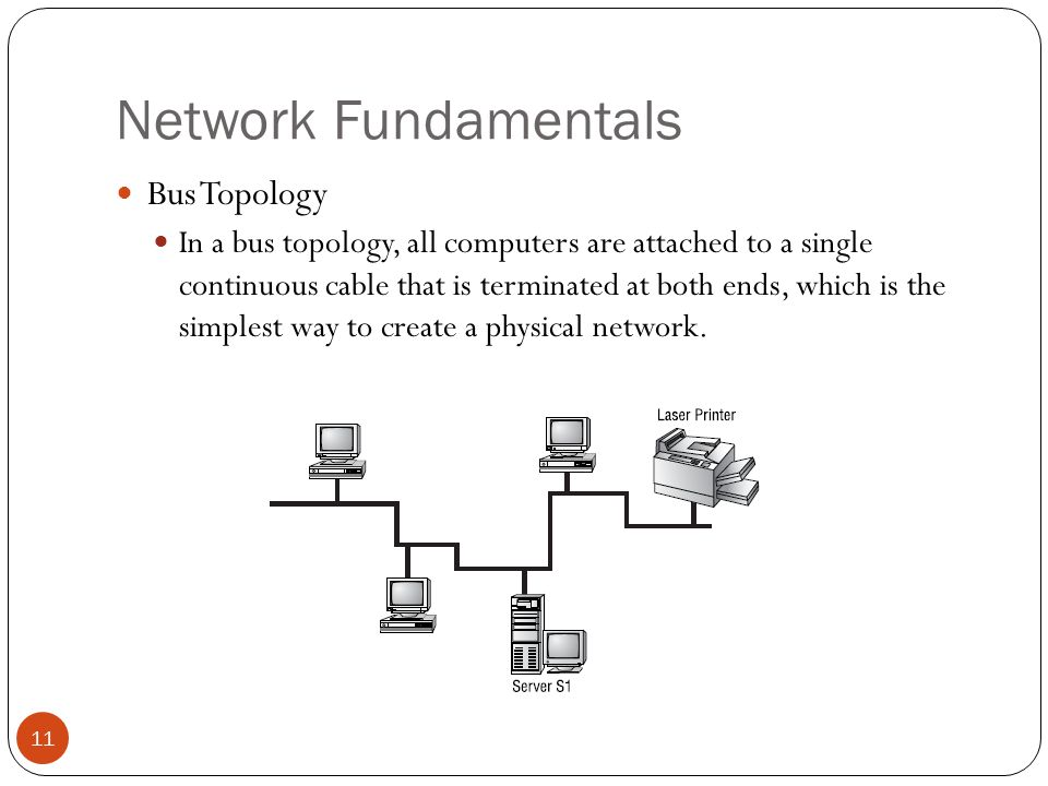 Network Fundamentals Bus Topology In a bus topology, all computers are attached to a single continuous cable that is terminated at both ends, which is the simplest way to create a physical network.