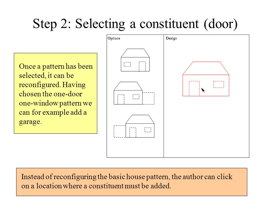 Step 2: Selecting a constituent (door) Once a pattern has been selected, it can be reconfigured.