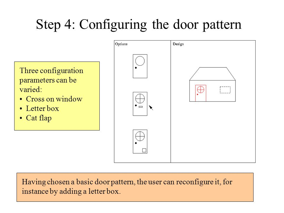 Step 4: Configuring the door pattern Three configuration parameters can be varied: Cross on window Letter box Cat flap Having chosen a basic door pattern, the user can reconfigure it, for instance by adding a letter box.
