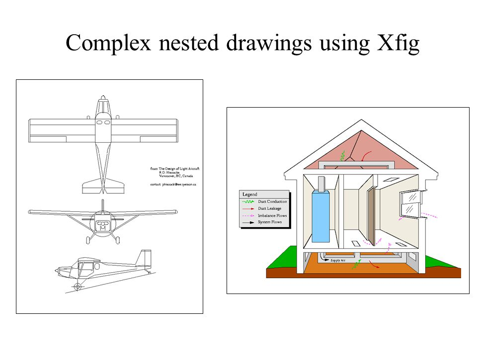 Complex nested drawings using Xfig