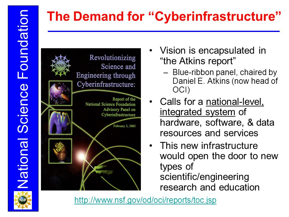 """National Science Foundation The Demand for """"Cyberinfrastructure"""" Vision is encapsulated in """"the Atkins report"""" –Blue-ribbon panel, chaired by Daniel E"""