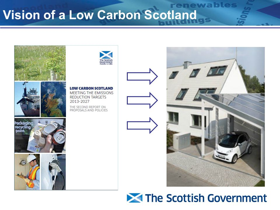 Vision of a Low Carbon Scotland