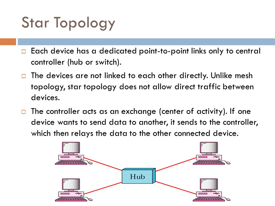 Star Topology  Each device has a dedicated point-to-point links only to central controller (hub or switch).  The devices are not linked to each othe
