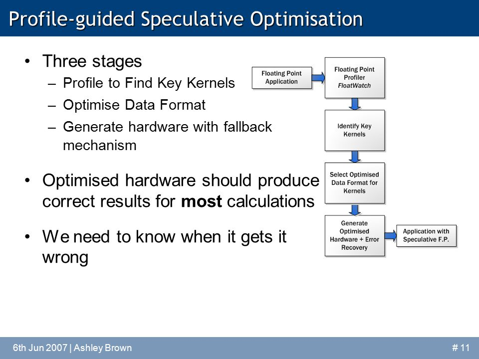 Profile-guided Speculative Optimisation Three stages –Profile to Find Key Kernels –Optimise Data Format –Generate hardware with fallback mechanism Optimised hardware should produce correct results for most calculations We need to know when it gets it wrong 6th Jun 2007 | Ashley Brown# 11