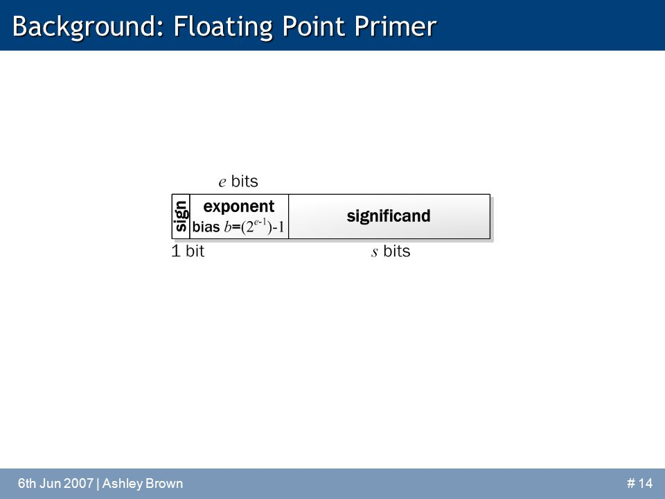 6th Jun 2007 | Ashley Brown Background: Floating Point Primer # 14