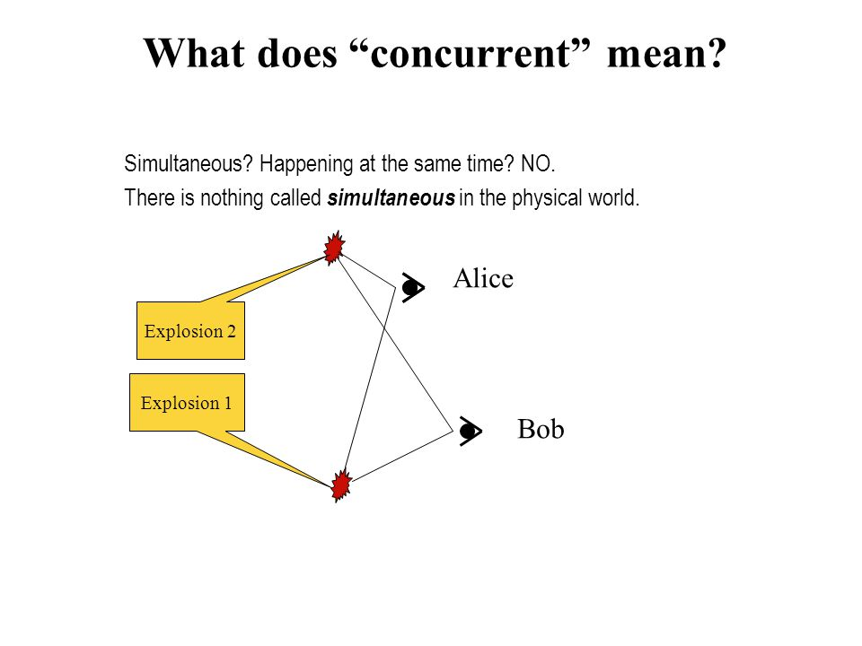 What does concurrent mean. Simultaneous. Happening at the same time.