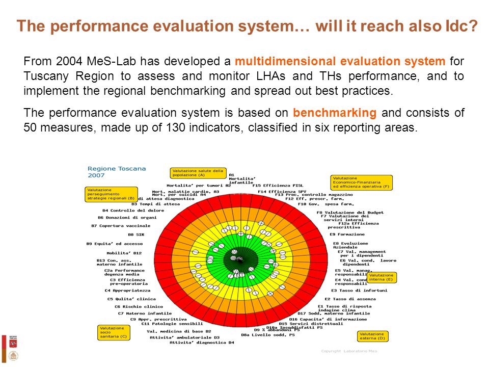 4 The performance evaluation system… will it reach also Idc? From 2004 MeS-Lab has developed a multidimensional evaluation system for Tuscany Region t