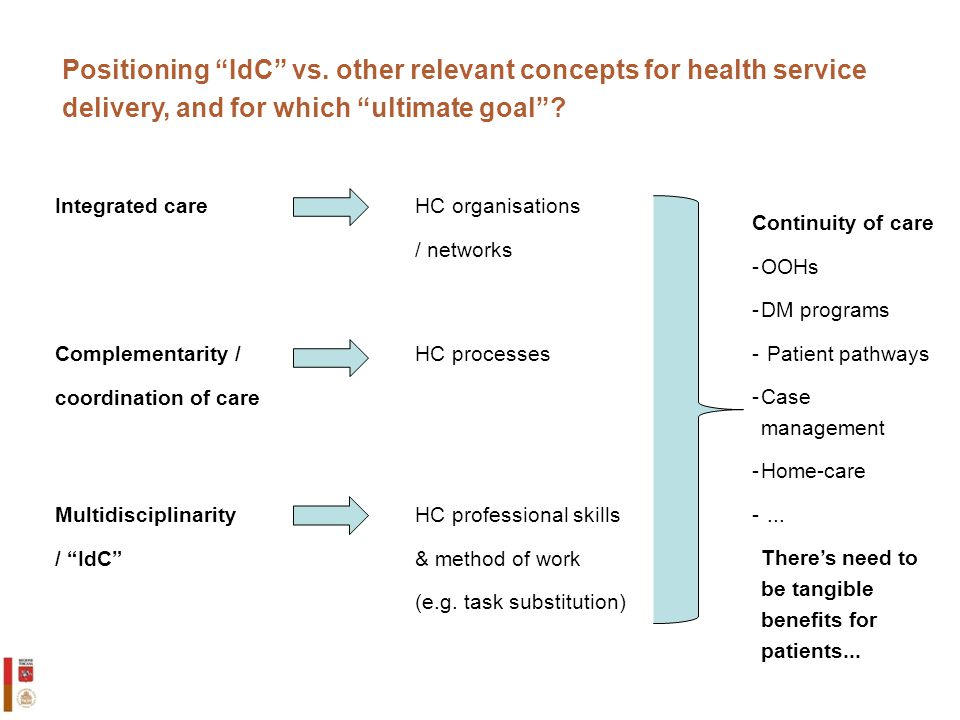 "9 Integrated care Positioning ""IdC"" vs. other relevant concepts for health service delivery, and for which ""ultimate goal""? Complementarity / coordina"