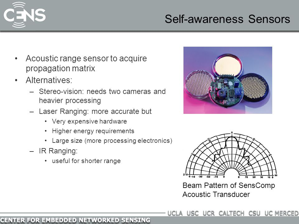 Self-awareness Sensors Acoustic range sensor to acquire propagation matrix Alternatives: –Stereo-vision: needs two cameras and heavier processing –Laser Ranging: more accurate but Very expensive hardware Higher energy requirements Large size (more processing electronics) –IR Ranging: useful for shorter range Beam Pattern of SensComp Acoustic Transducer