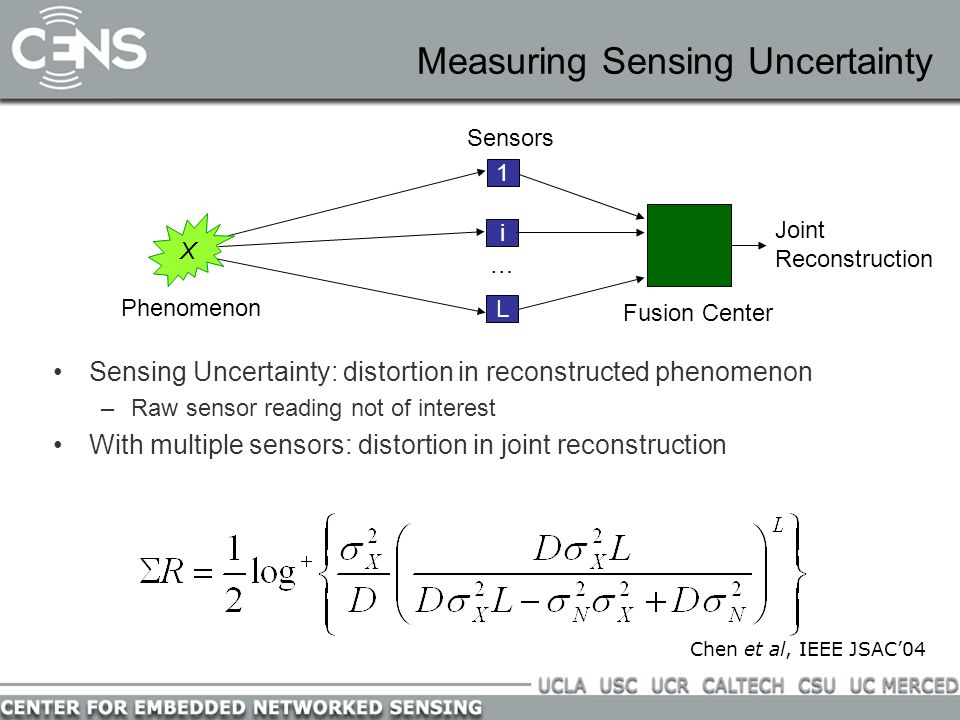 Sensing Uncertainty: distortion in reconstructed phenomenon –Raw sensor reading not of interest With multiple sensors: distortion in joint reconstruction X 1 i L … Sensors Fusion Center Phenomenon Joint Reconstruction Chen et al, IEEE JSAC'04 Measuring Sensing Uncertainty