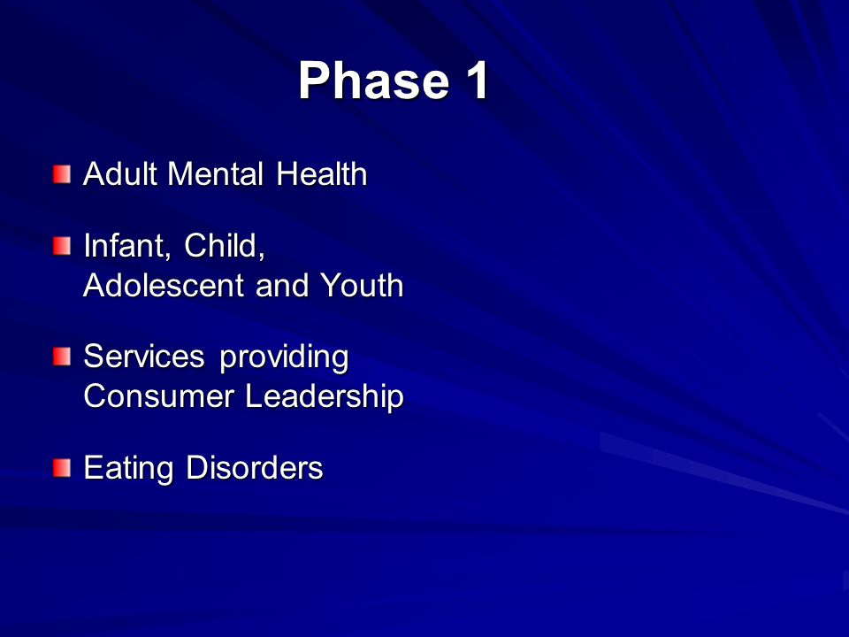 Phase 1 Adult Mental Health Infant, Child, Adolescent and Youth Services providing Consumer Leadership Eating Disorders