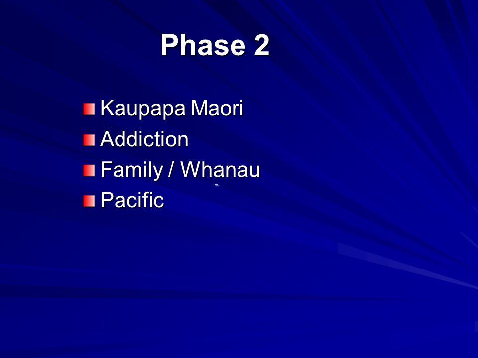 Phase 2 Kaupapa Maori Addiction Family / Whanau Pacific