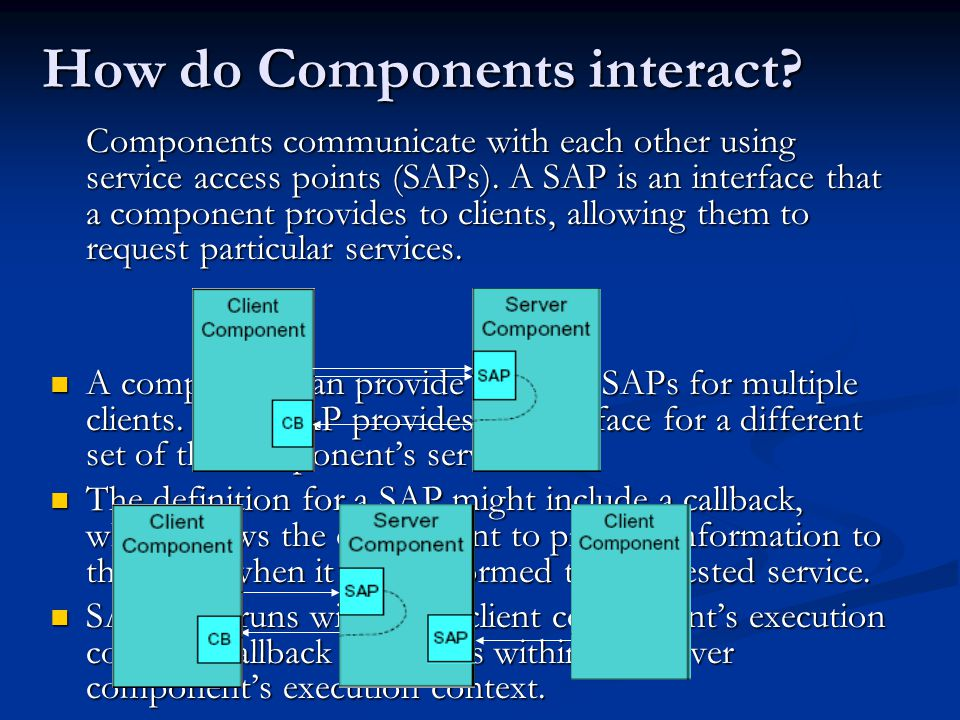 How do Components interact? Components communicate with each other using service access points (SAPs). A SAP is an interface that a component provides