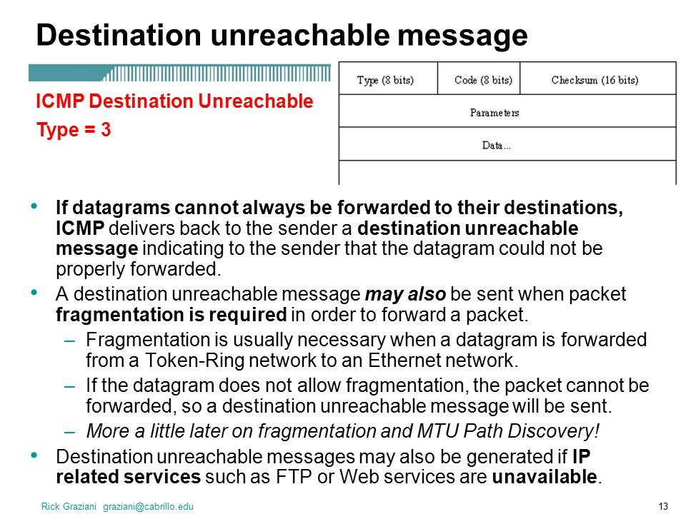 Rick Graziani graziani@cabrillo.edu13 Destination unreachable message If datagrams cannot always be forwarded to their destinations, ICMP delivers back to the sender a destination unreachable message indicating to the sender that the datagram could not be properly forwarded.