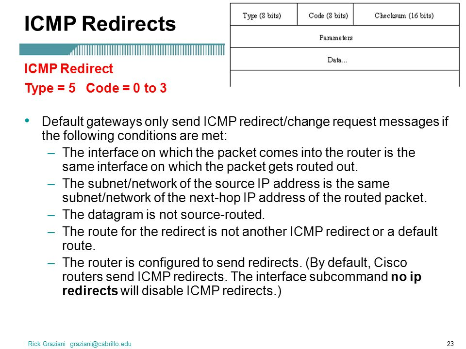 Rick Graziani graziani@cabrillo.edu23 ICMP Redirects Default gateways only send ICMP redirect/change request messages if the following conditions are met: –The interface on which the packet comes into the router is the same interface on which the packet gets routed out.