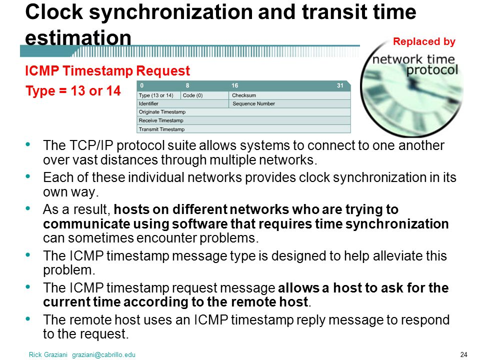 Rick Graziani graziani@cabrillo.edu24 Clock synchronization and transit time estimation The TCP/IP protocol suite allows systems to connect to one another over vast distances through multiple networks.