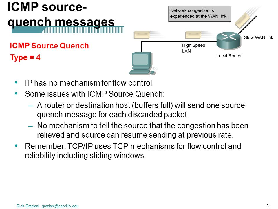Rick Graziani graziani@cabrillo.edu31 ICMP source- quench messages IP has no mechanism for flow control Some issues with ICMP Source Quench: –A router or destination host (buffers full) will send one source- quench message for each discarded packet.