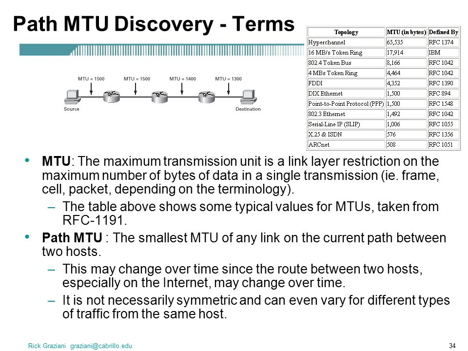 Rick Graziani graziani@cabrillo.edu34 Path MTU Discovery - Terms MTU: The maximum transmission unit is a link layer restriction on the maximum number of bytes of data in a single transmission (ie.