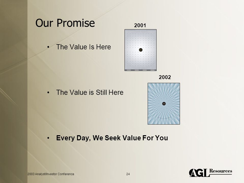 2003 Analyst/Investor Conference24 Our Promise The Value Is Here The Value is Still Here Every Day, We Seek Value For You 2001 2002