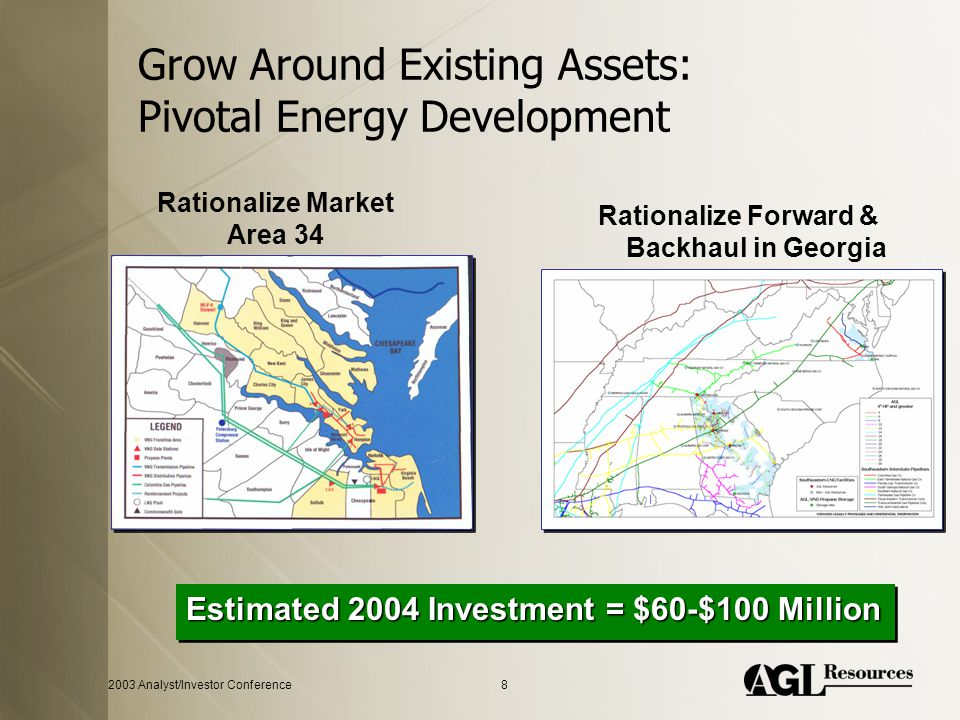 2003 Analyst/Investor Conference8 Grow Around Existing Assets: Pivotal Energy Development Rationalize Market Area 34 Rationalize Forward & Backhaul in