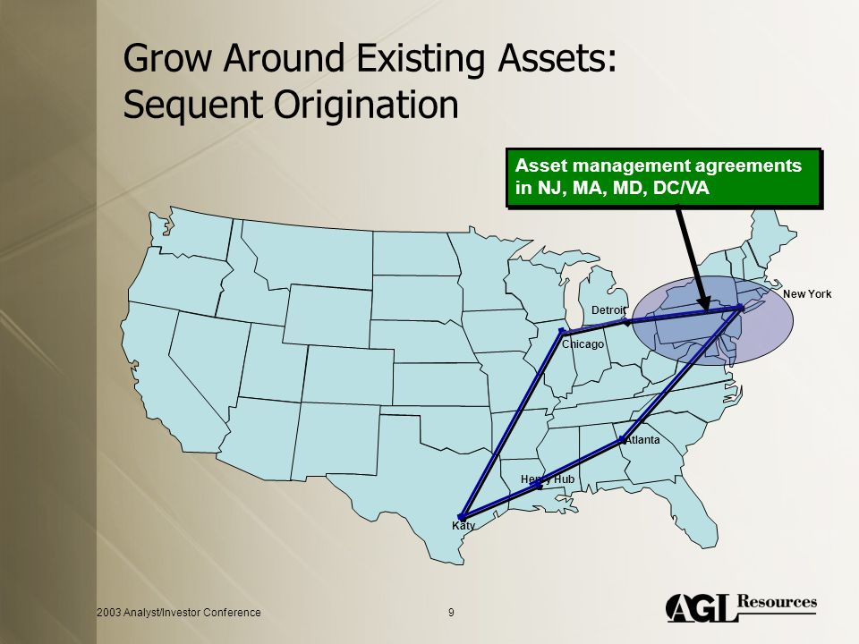 2003 Analyst/Investor Conference9 New York Henry Hub Chicago Atlanta Katy Grow Around Existing Assets: Sequent Origination Asset management agreements