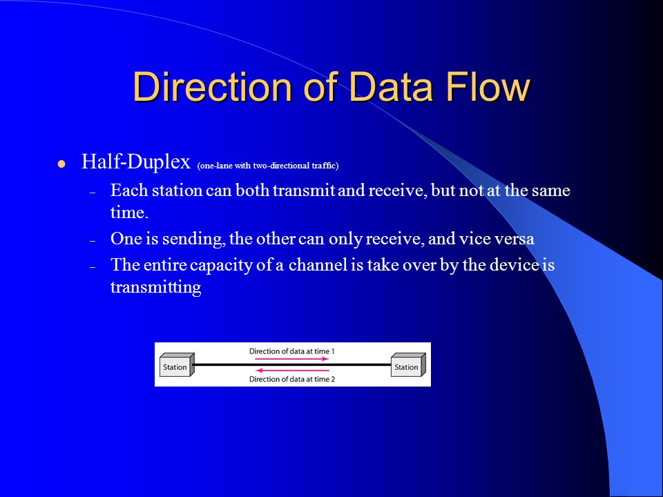 Direction of Data Flow Half-Duplex (one-lane with two-directional traffic) – Each station can both transmit and receive, but not at the same time.