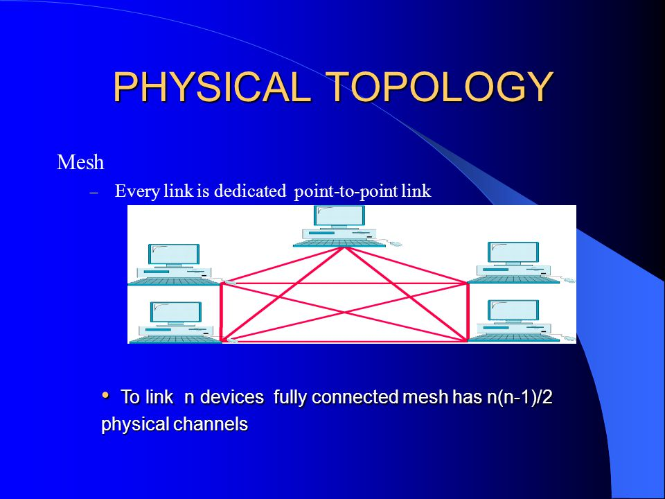 PHYSICAL TOPOLOGY Mesh – Every link is dedicated point-to-point link To link n devices fully connected mesh has n(n-1)/2 physical channels To link n devices fully connected mesh has n(n-1)/2 physical channels