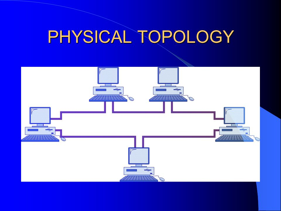 PHYSICAL TOPOLOGY