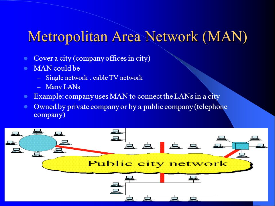 Metropolitan Area Network (MAN) Cover a city (company offices in city) MAN could be – Single network : cable TV network – Many LANs Example: company uses MAN to connect the LANs in a city Owned by private company or by a public company (telephone company)