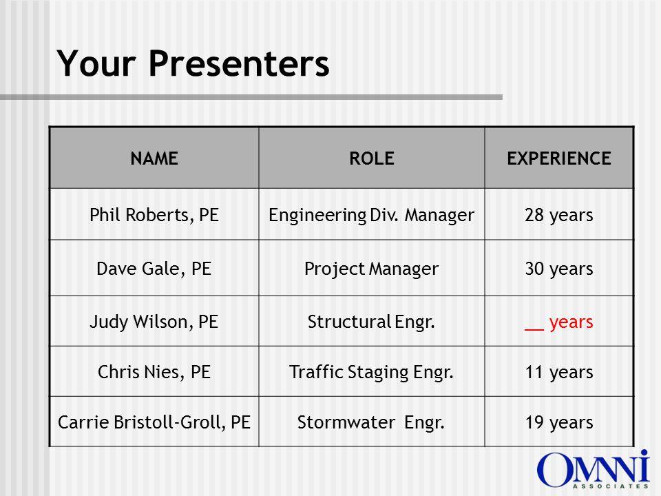 Your Presenters NAMEROLEEXPERIENCE Phil Roberts, PEEngineering Div.
