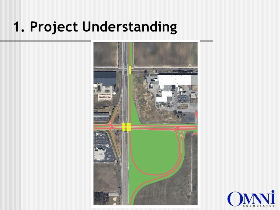 1. Project Understanding