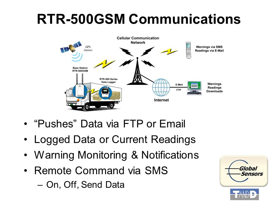 RTR-500GSM Communications Pushes Data via FTP or Email Logged Data or Current Readings Warning Monitoring & Notifications Remote Command via SMS –On, Off, Send Data