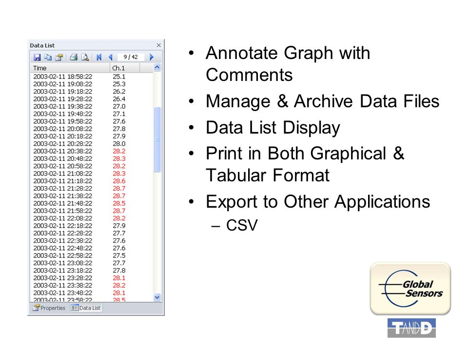 Annotate Graph with Comments Manage & Archive Data Files Data List Display Print in Both Graphical & Tabular Format Export to Other Applications –CSV