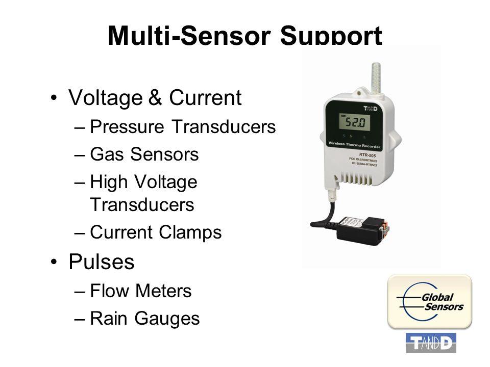 Multi-Sensor Support Voltage & Current –Pressure Transducers –Gas Sensors –High Voltage Transducers –Current Clamps Pulses –Flow Meters –Rain Gauges