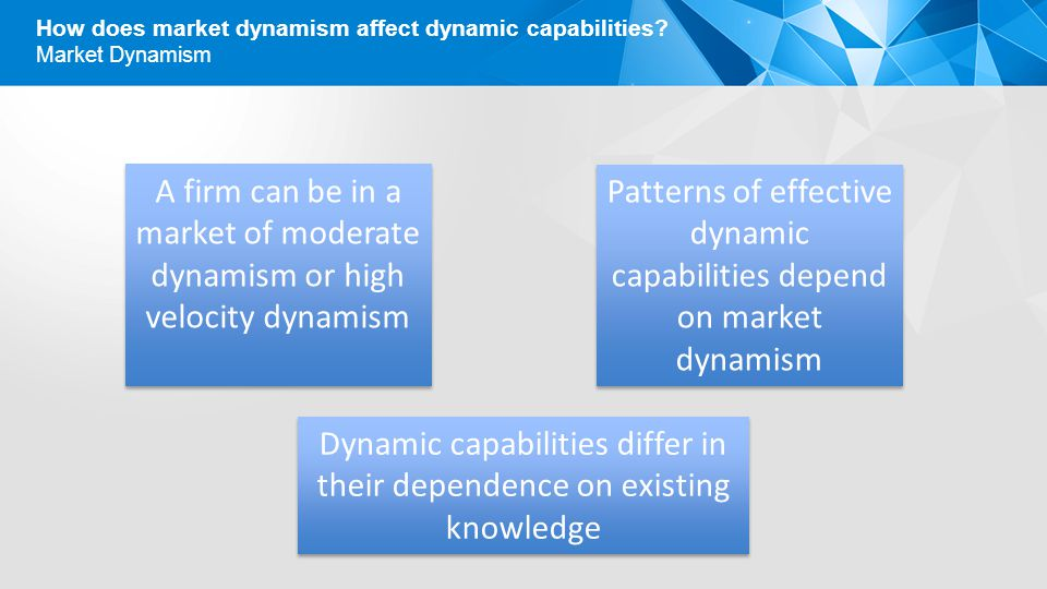 Market Dynamism How does market dynamism affect dynamic capabilities.