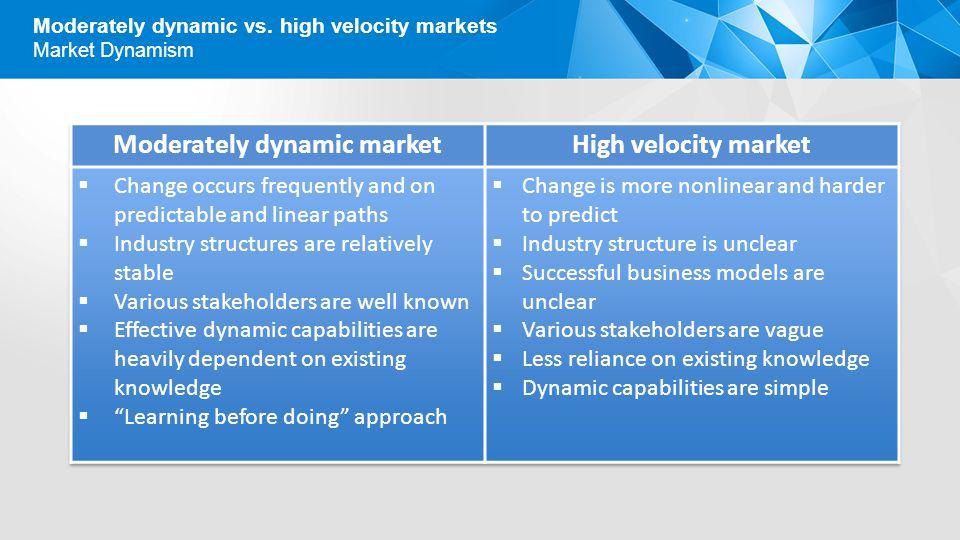 Market Dynamism Moderately dynamic vs. high velocity markets