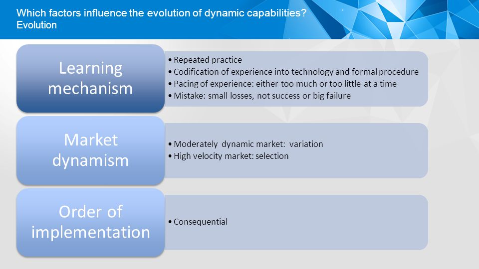 Evolution Which factors influence the evolution of dynamic capabilities? Repeated practice Codification of experience into technology and formal proce