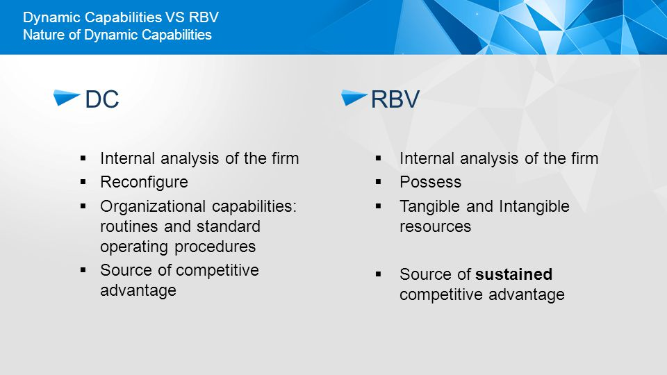 Nature of Dynamic Capabilities  Internal analysis of the firm  Reconfigure  Organizational capabilities: routines and standard operating procedures  Source of competitive advantage  Internal analysis of the firm  Possess  Tangible and Intangible resources  Source of sustained competitive advantage Dynamic Capabilities VS RBV RBVDC