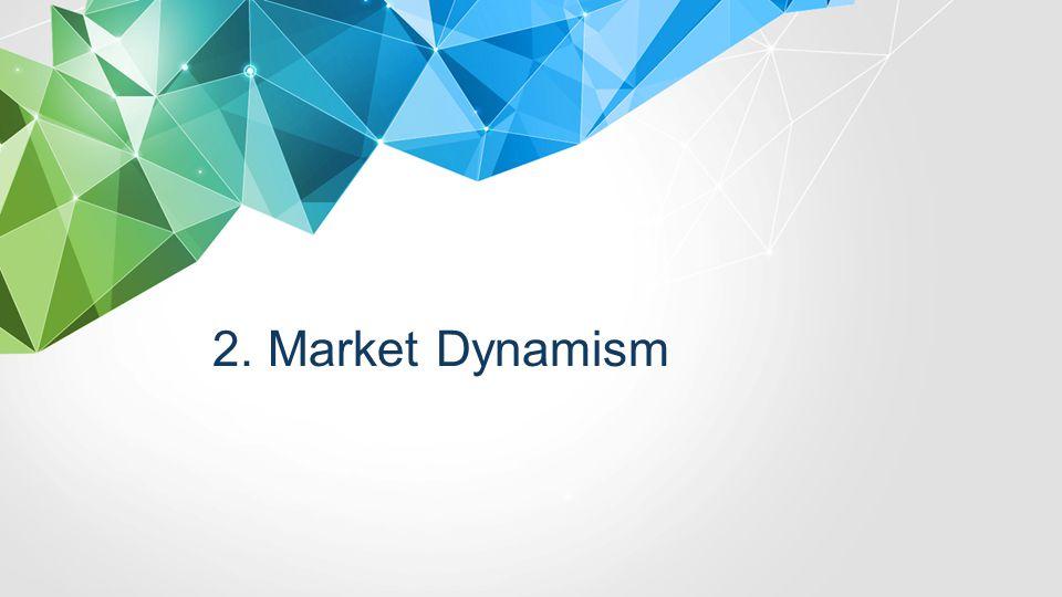 2. Market Dynamism