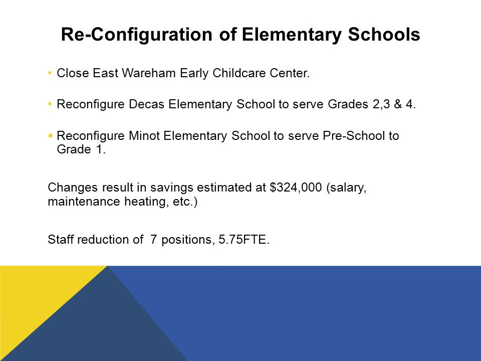 Re-Configuration of Elementary Schools Close East Wareham Early Childcare Center.