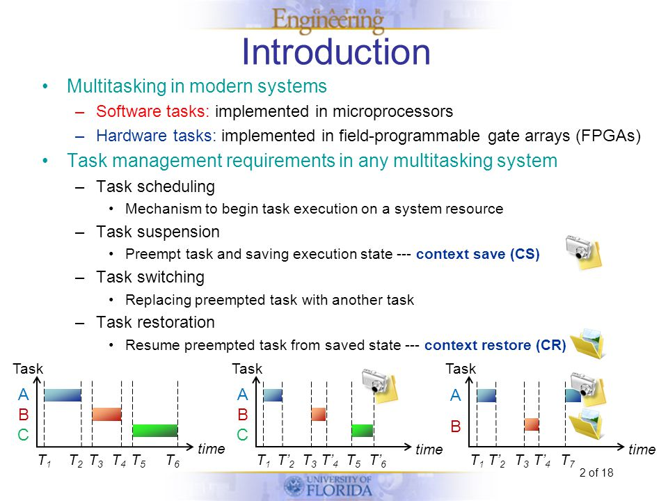 2 of 18 Introduction Multitasking in modern systems –Software tasks: implemented in microprocessors –Hardware tasks: implemented in field-programmable gate arrays (FPGAs) Task management requirements in any multitasking system –Task scheduling Mechanism to begin task execution on a system resource –Task suspension Preempt task and saving execution state --- context save (CS) –Task switching Replacing preempted task with another task –Task restoration Resume preempted task from saved state --- context restore (CR) T7T7 T' 4 T3T3 T' 2 T1T1 time ABAB Task T' 6 T5T5 T' 4 T3T3 T' 2 T1T1 time ABCABC Task T6T6 T5T5 T4T4 T3T3 T2T2 T1T1 time ABCABC