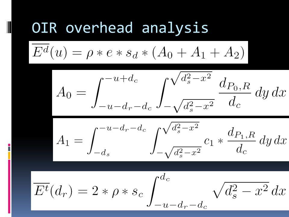 OIR overhead analysis