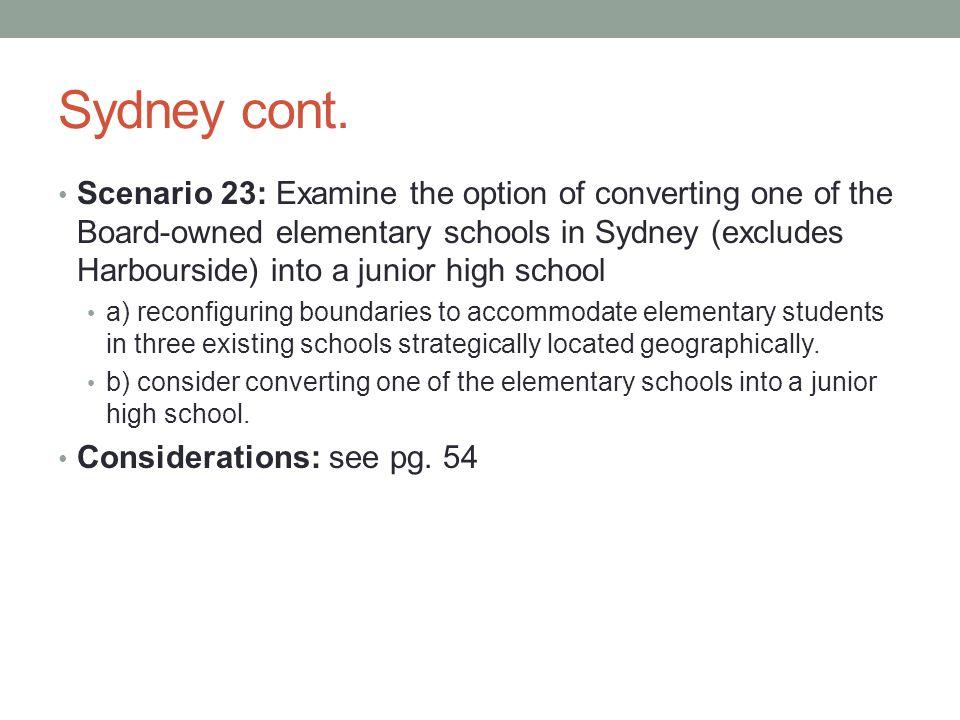 Sydney cont.