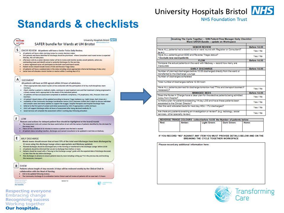 Standards & checklists
